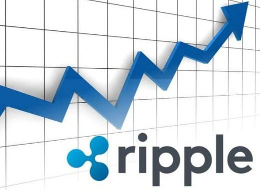 buy and trade ripple